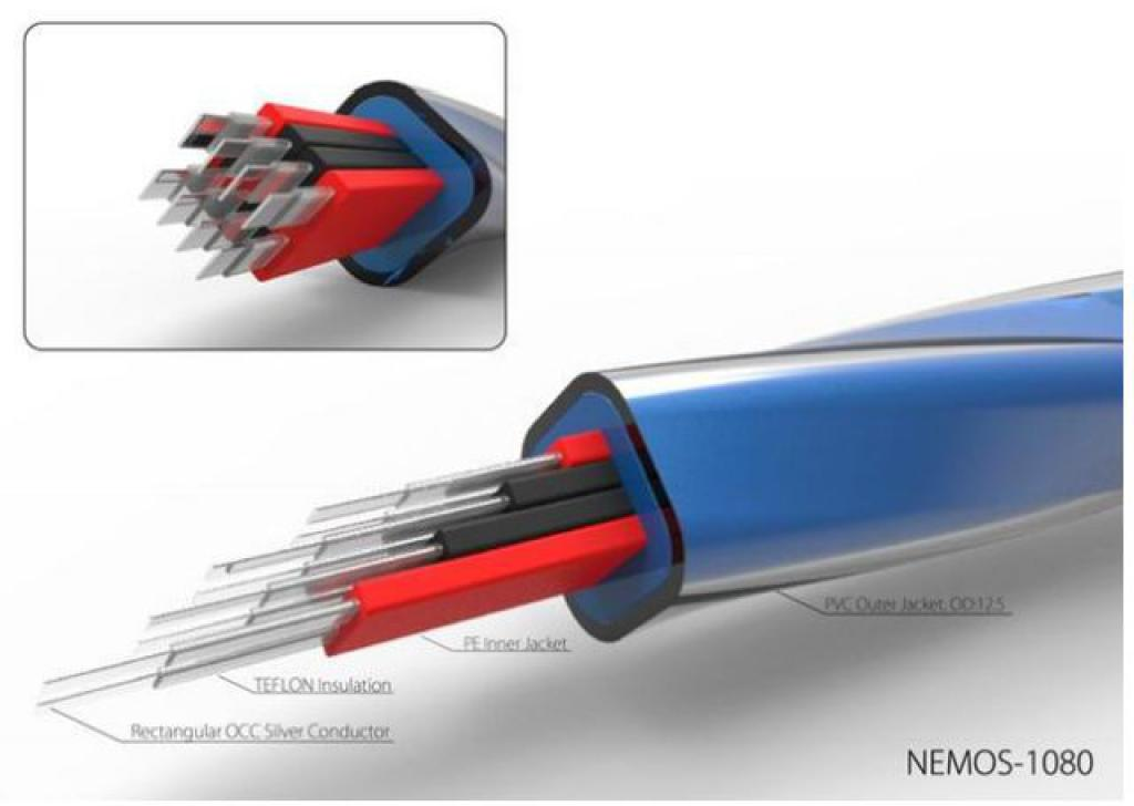 Cablu de Boxe Neotech NEMOS-1080 Metraj